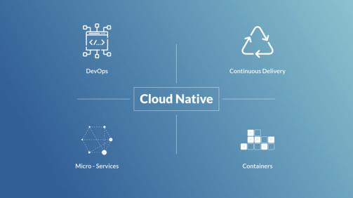 immagine copertina Cloud native: approcci e vantaggi